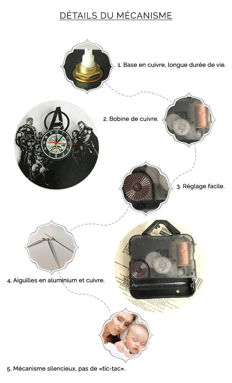Details du mecanisme.jpg